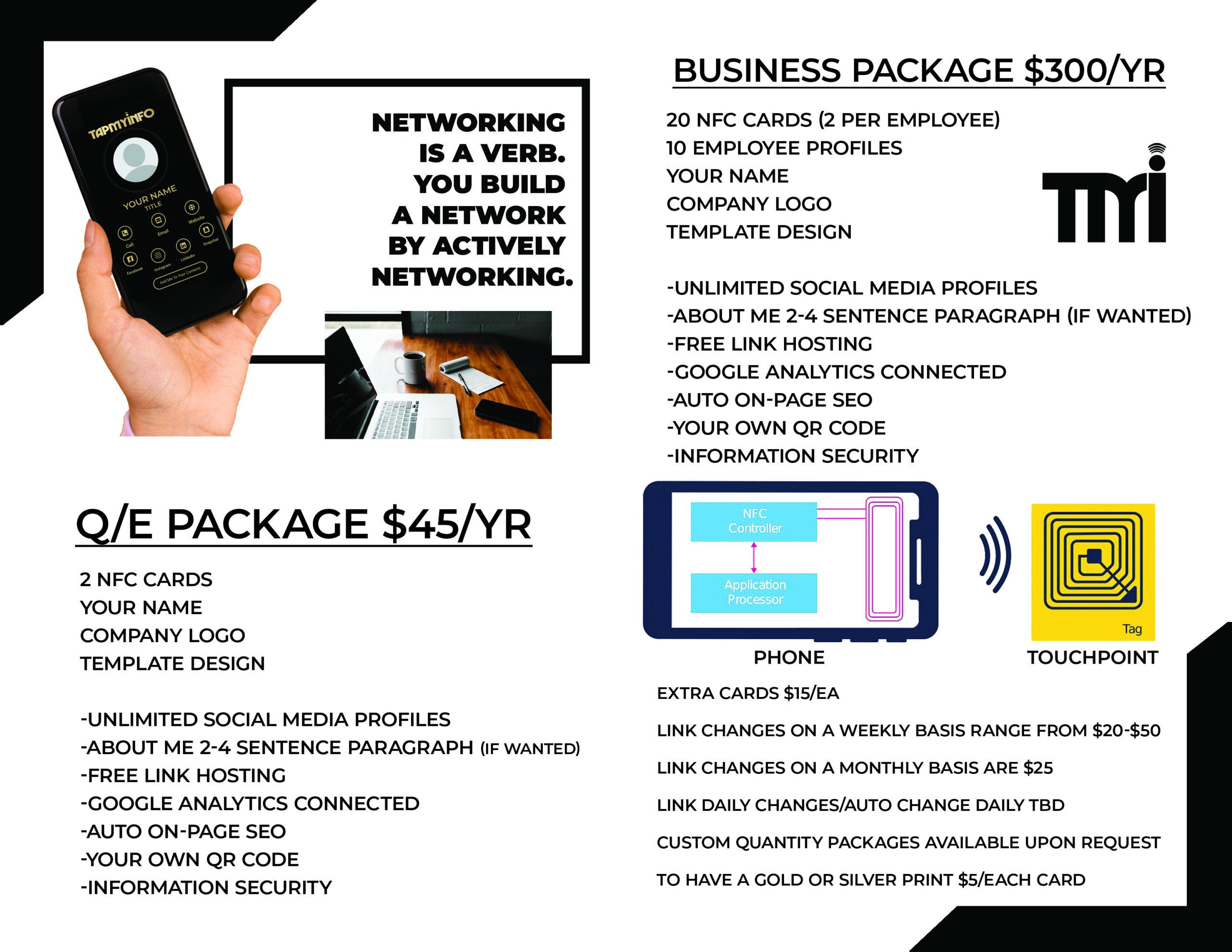 TMI Brochure Inside (Revised)2